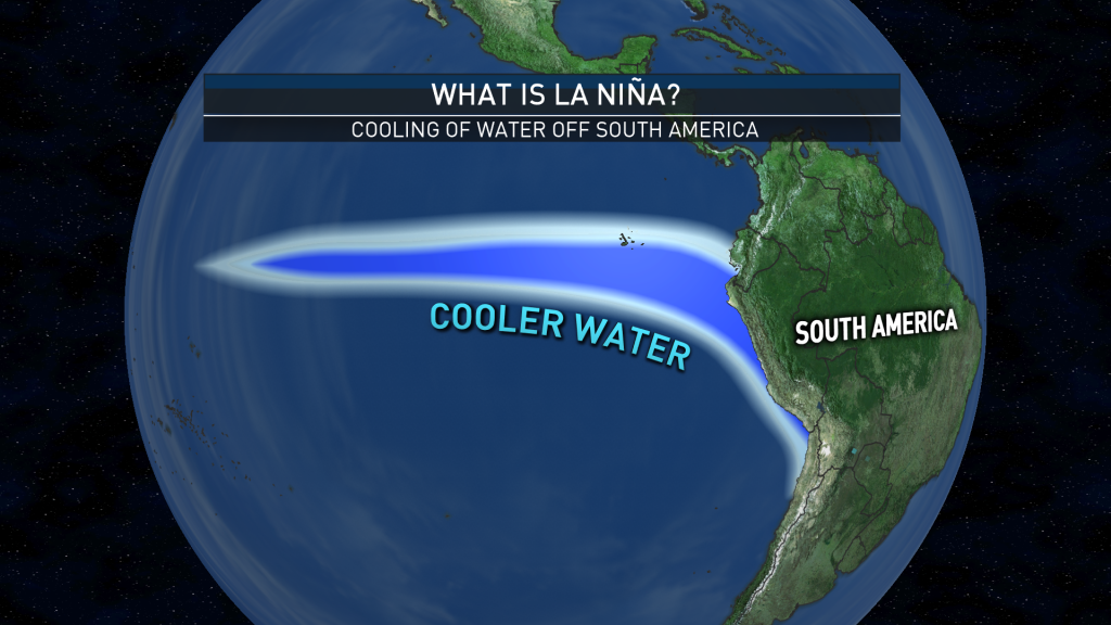 SoCal's Winter 2020 Weather Outlook: A Strengthening La Niña